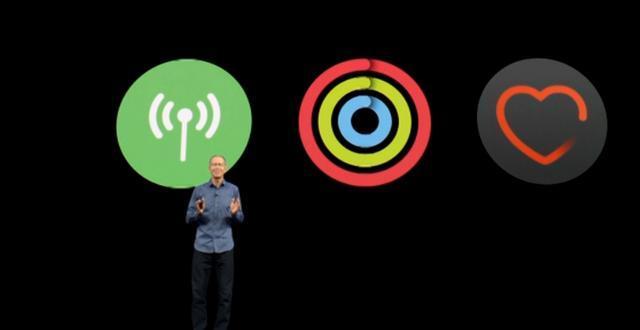 全新苹果手表发布!摔倒报警、心跳实时检测,堪称救命神器!