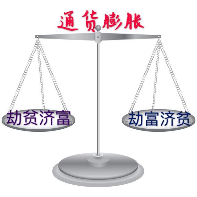 """通货膨胀是""""劫富济贫""""还是""""劫贫济富""""?"""