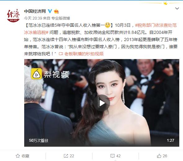 范冰冰5度蝉联中国名人收入榜首 曾称