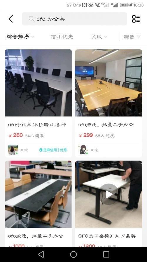 传ofo在闲鱼甩卖超过5000张办公桌来回笼资金