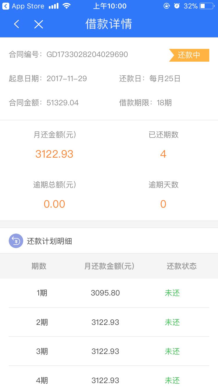 恒昌公司旗下恒易贷合同金额远高于实际借款金额