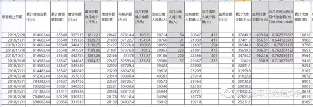"""熊猫金控深陷""""网贷门"""" 4万投资者33亿资金去向不明"""