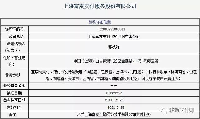 714高炮借款风波后,富友支付因违反支付业务规定被罚