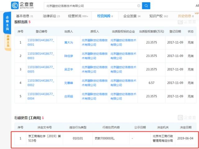 融360首遭行政处罚 被北京海淀工商局罚款70万