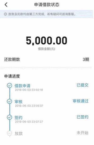 #保有花#盈盈有钱旗下再开无资质通道,机审秒批秒过2000元起!