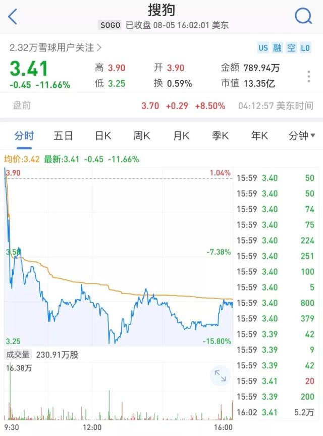 """搜狗金融""""砍掉""""理财导流业务 特供""""借钱""""服务"""