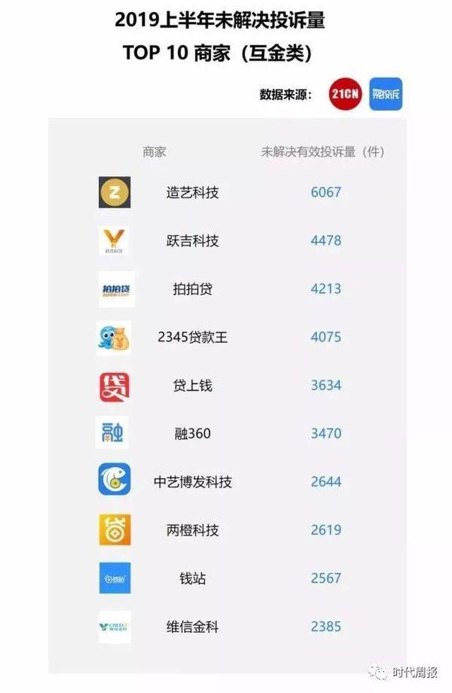 盗刷1千万用户的银行卡后 上海造艺赚了近20亿