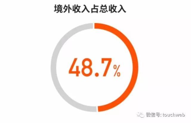 小米重大人事调整:王翔晋升为总裁 黎万强离职祁燕退休