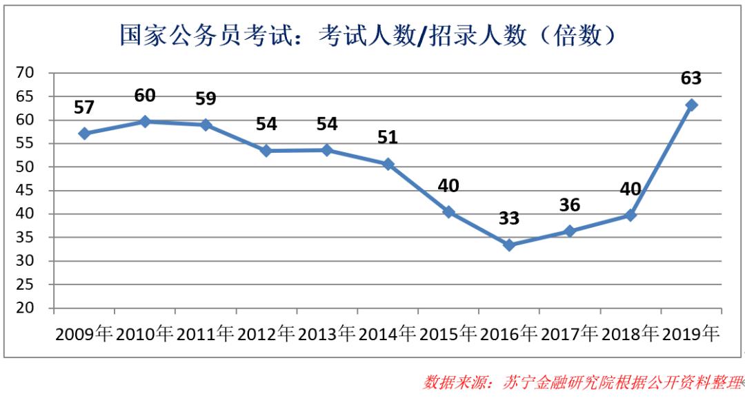 中国新中产 为何爱借钱?