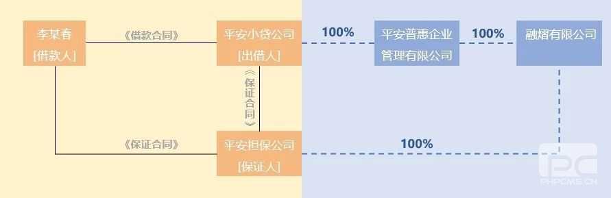 """一线资深律师:平安普惠""""涉嫌经济犯罪""""的冷思考"""
