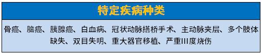新华人寿多倍重疾成人A1款产品详解 这份分析不容错过
