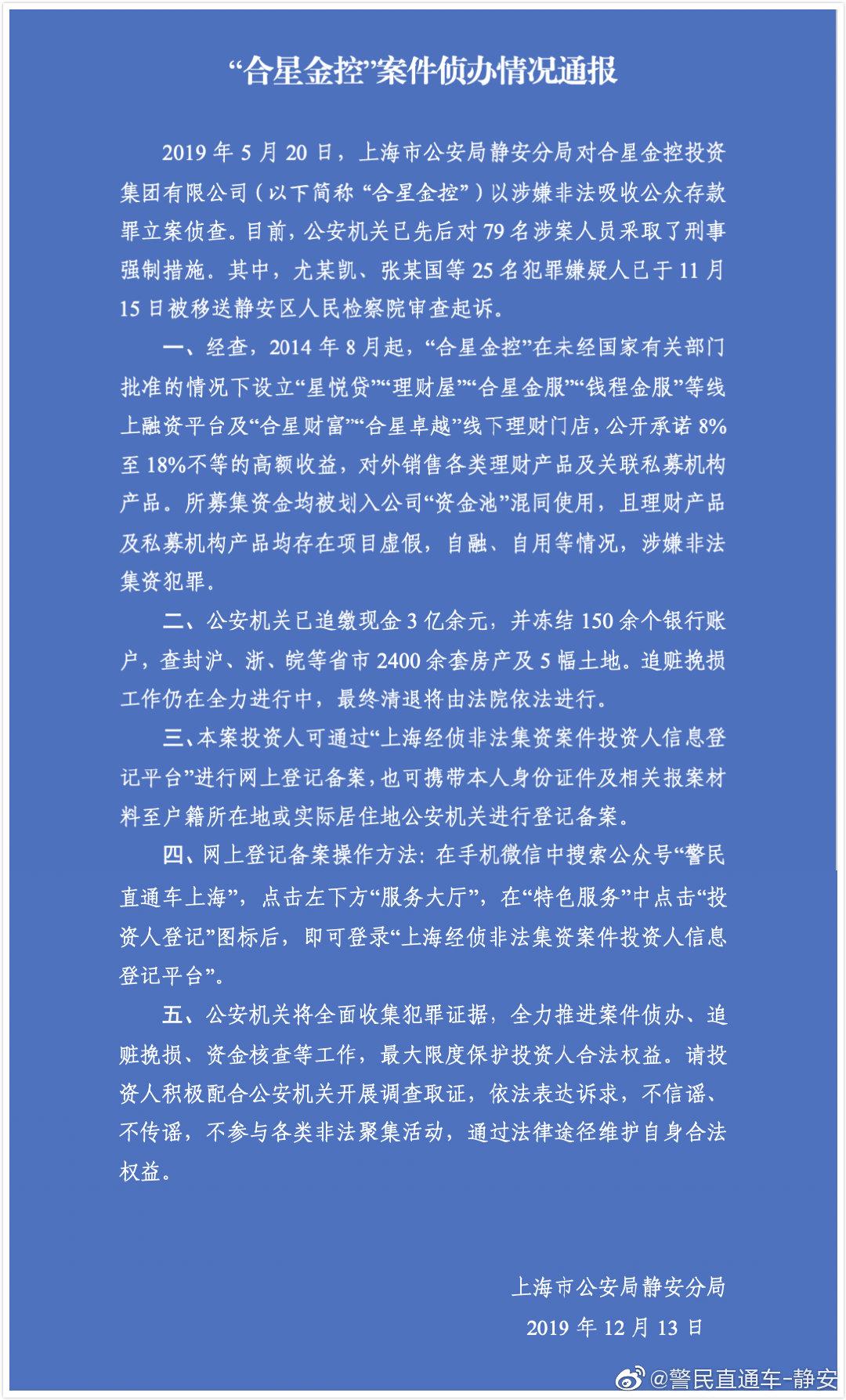 上海合星金控被立案:抓了79人 追缴现金超3亿