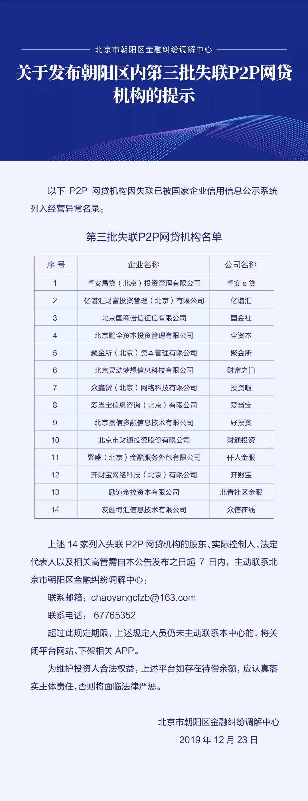 北京再披露14家失联P2P 已合计公示48家(名单)