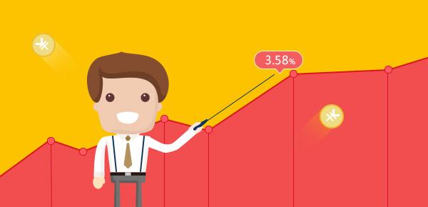 民营银行利息为什么这么高?民营银行年利率达4%以上!