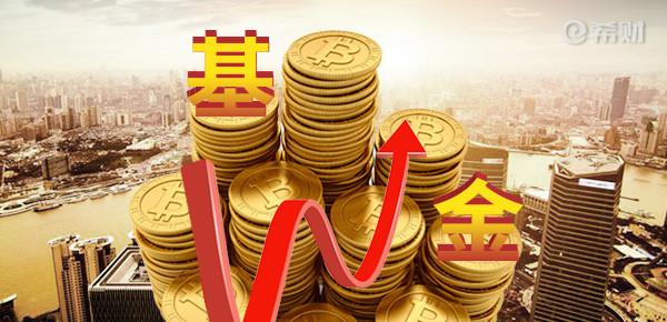 货币基金怎么买划算?货币基金年底收益高吗?