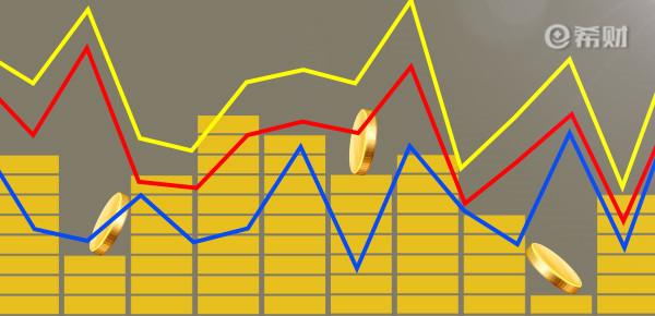 房贷按月调息和按年调息区别?一文简单介绍