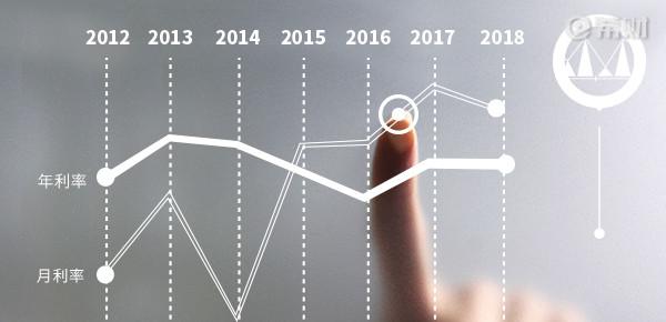 2020年国债曰期发行时间及利率!这样买划算!