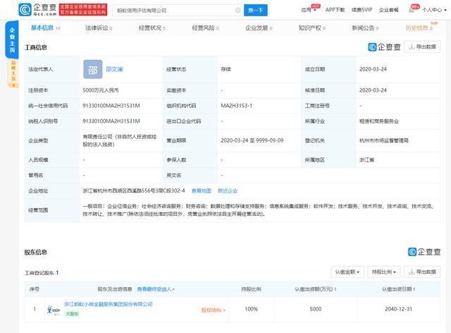 蚂蚁金服成立信用评估公司 注册资本5000万元人民币