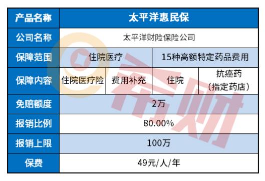 从续保条款和公司实力来看:惠州惠民保靠谱吗?
