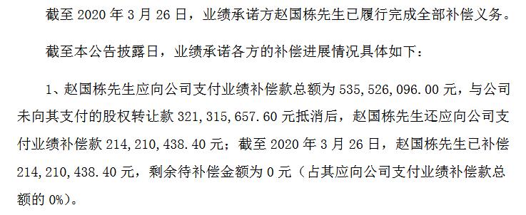 P2P业绩未达成 赵国栋2.14亿补偿给奥马电器