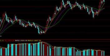 股票内盘外盘代表什么?