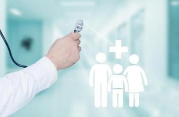 医疗保险体系中的补充医疗保险是什么?