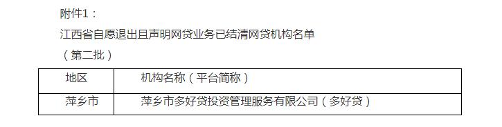 江西发布第二批自愿退出P2P名单 涉及1家平台