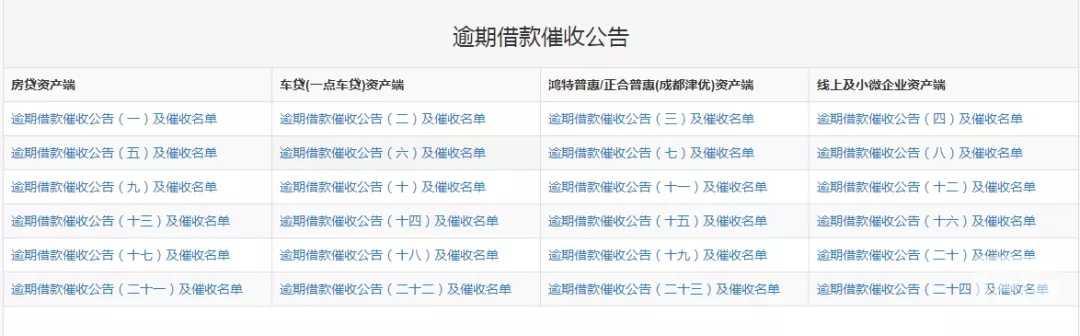 5月消息:团贷网/爱钱进/积木盒子/小牛在线 能拿回多少钱