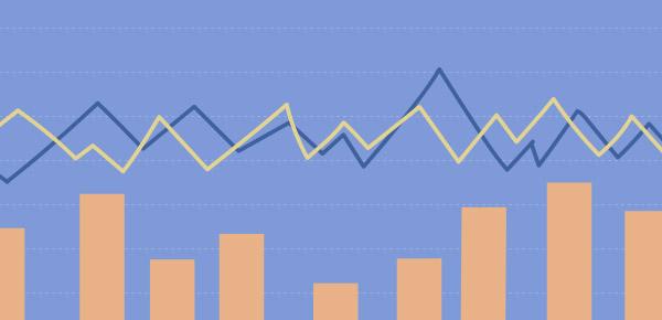 如何判断股票压力位是否有效?趋势是关键