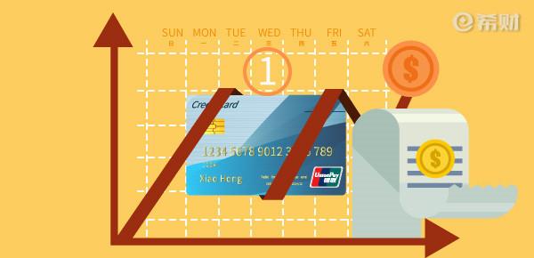 信用卡贷款征信显示吗?看完你就清楚了