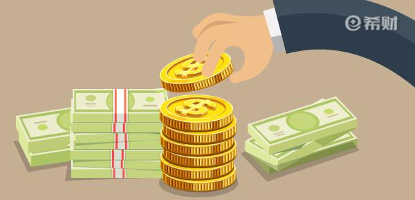 美股大跌黄金会涨吗?一文了解美股和黄金的关系!