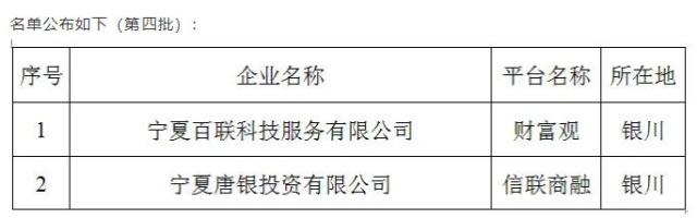 宁夏又有2家P2P机构被取缔 累计已取缔30家