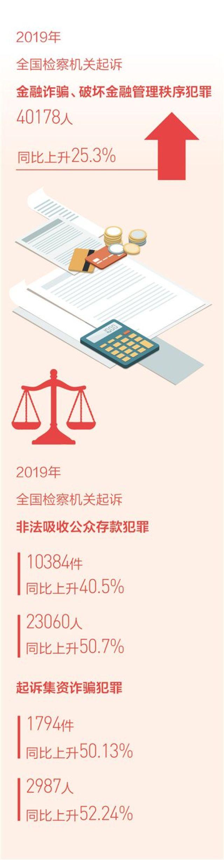 人民日报:加大对非法集资犯罪的惩处力度