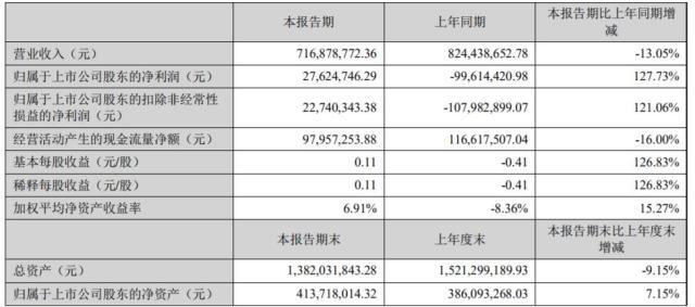 百亿集团涉黑崩塌:88财富实控人因涉11项罪名被提起公诉