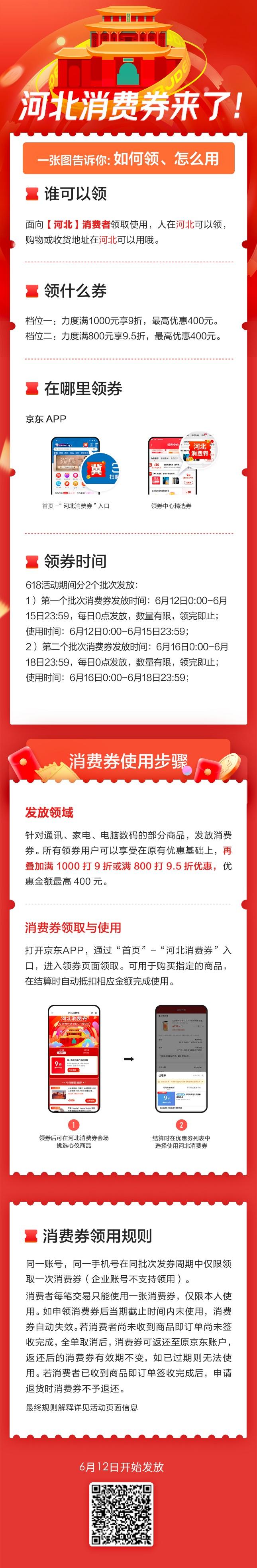 最高优惠400元!河北省消费者6月12日起可免费领取京东专属消费券