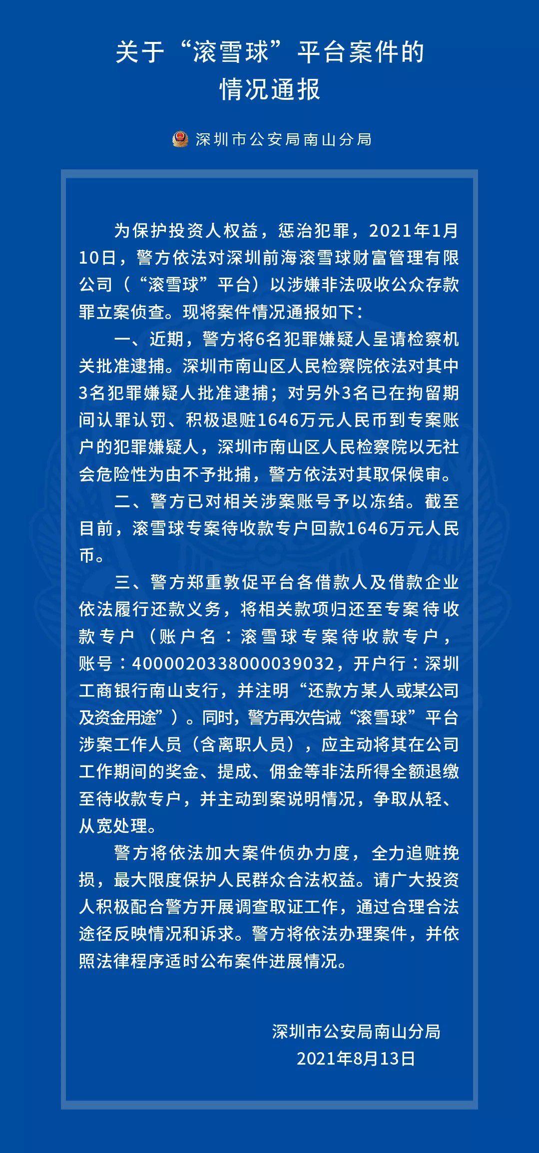 """深圳P2P平台""""滚雪球""""最新进展:6人已被逮捕 回款1646万元"""