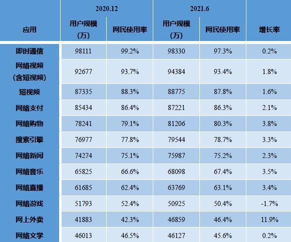 CNNIC报告称我国网络支付用户规模8.72亿 互联网理财用户规模1.66亿