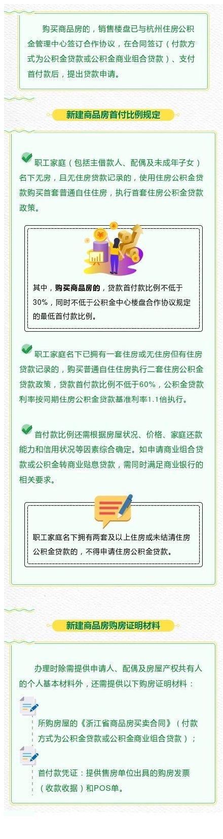 杭州:购买新建住房申请公积金贷款攻略