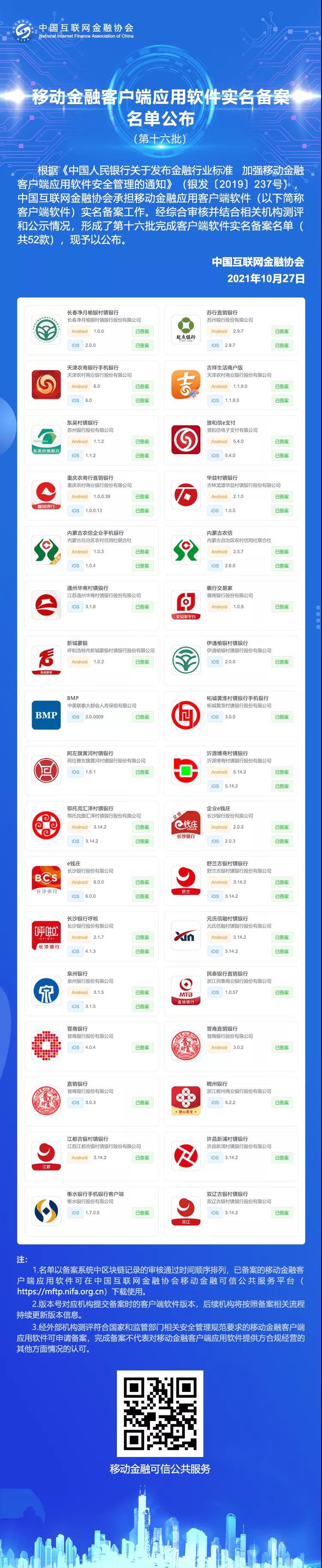 速看!中国互金协会公布52款移动金融客户端实名备案名单